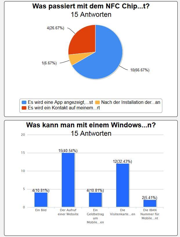 Umfrage Online Survey Report Antworten